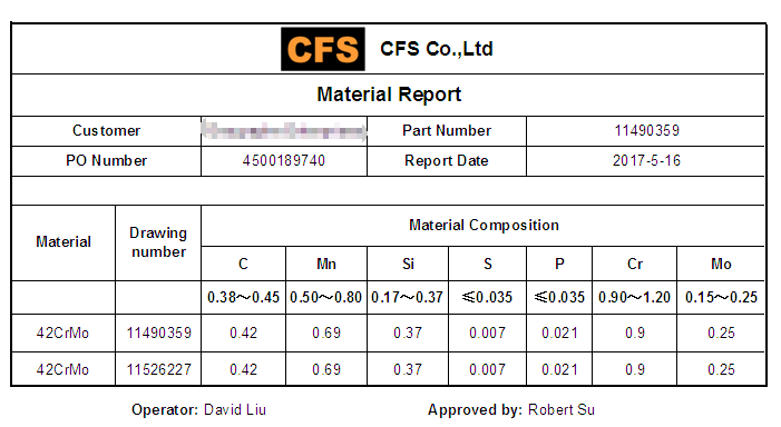 material report of investment castings