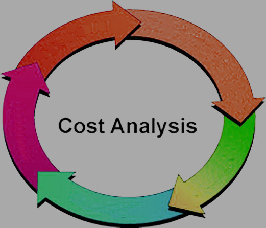 investment casting cost analysis