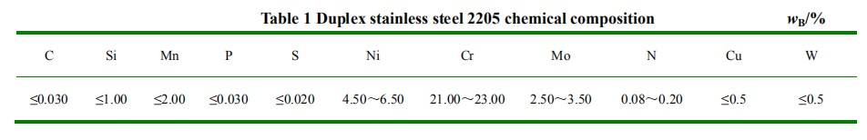 Chemical Composition of 2205 Duplex Stainless Steel