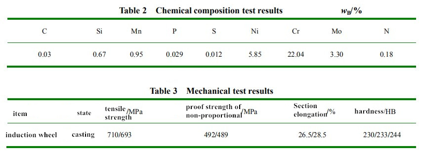 Chemical Compositon & Mechanical Properties of 2205 duplex stainless steel casting samples