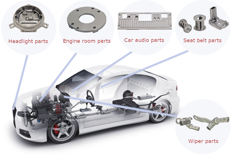 Aluminum Die Casting In China for Autotomotive Industry